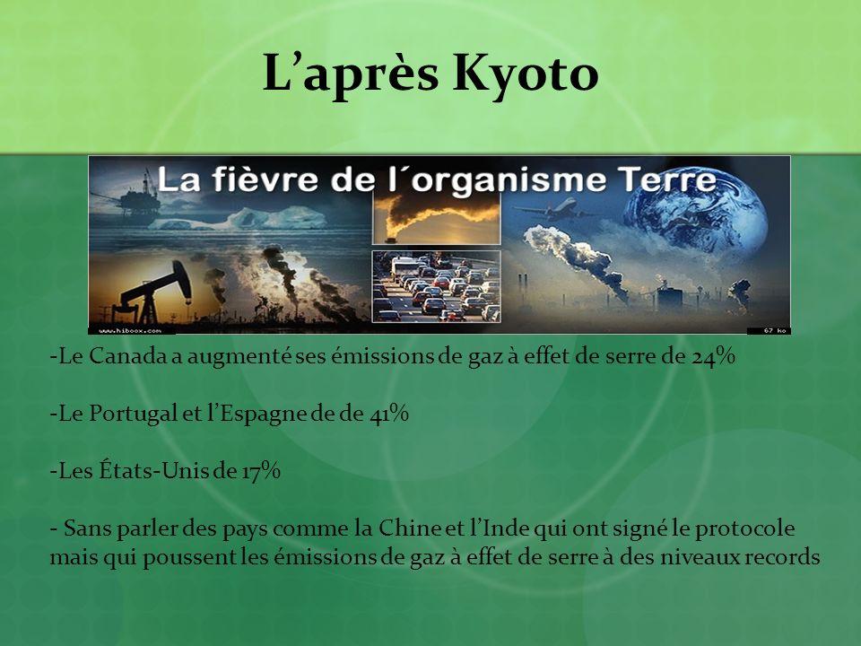 L'après Kyoto Le Canada a augmenté ses émissions de gaz à effet de serre de 24% Le Portugal et l'Espagne de de 41%