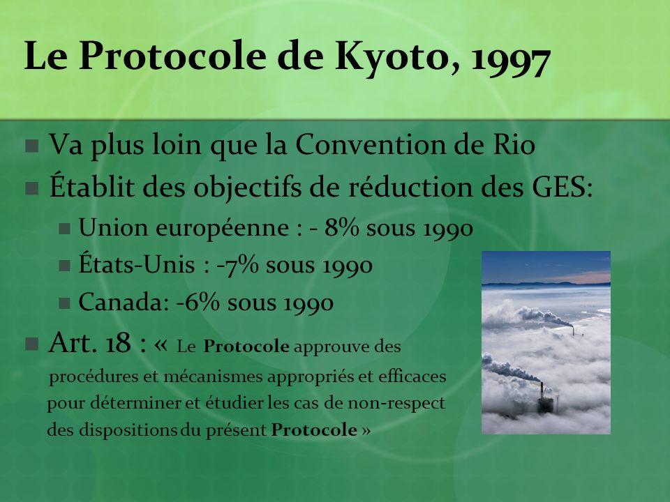 Le Protocole de Kyoto, 1997 Va plus loin que la Convention de Rio
