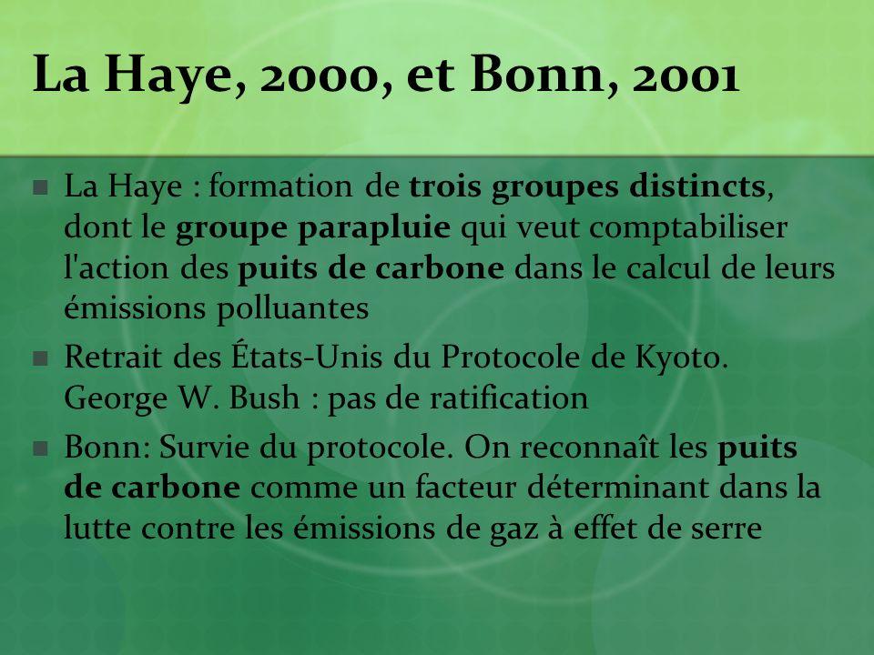 La Haye, 2000, et Bonn, 2001