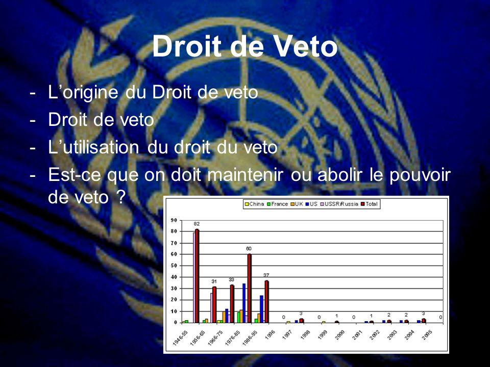 Droit de Veto - L'origine du Droit de veto - Droit de veto