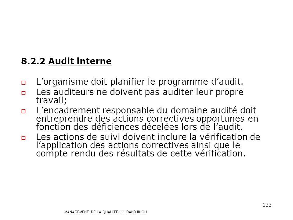 8.2.2 Audit interne L'organisme doit planifier le programme d'audit. Les auditeurs ne doivent pas auditer leur propre travail;