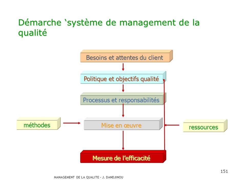 Démarche 'système de management de la qualité
