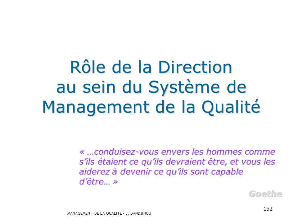 Rôle de la Direction au sein du Système de Management de la Qualité