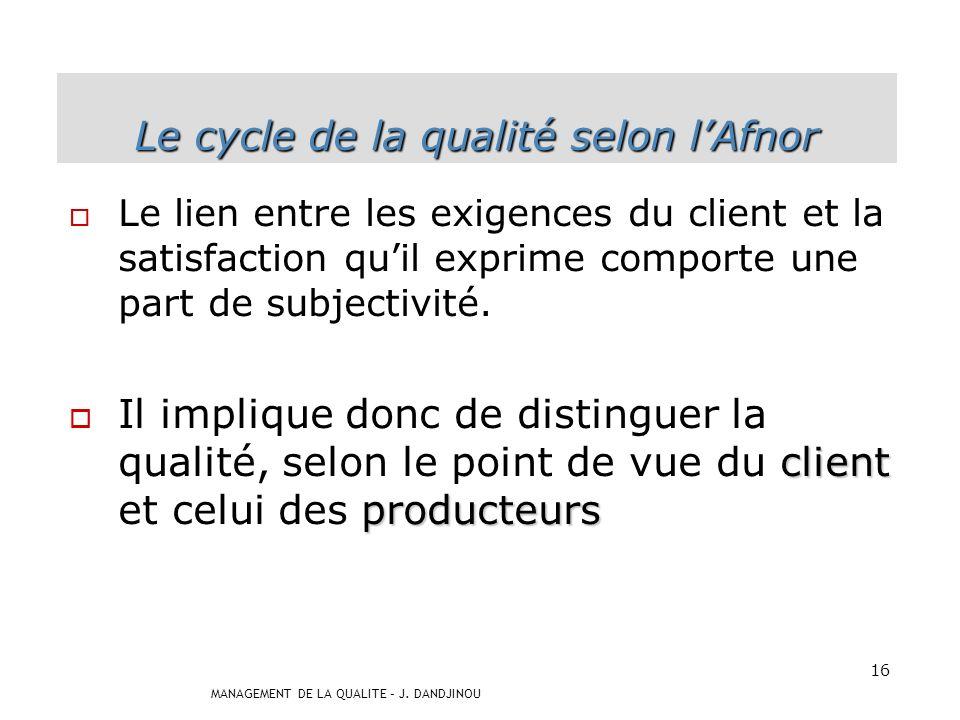 Le cycle de la qualité selon l'Afnor