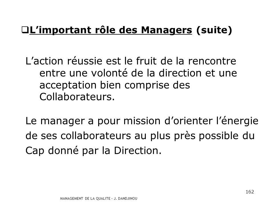 L'important rôle des Managers (suite)