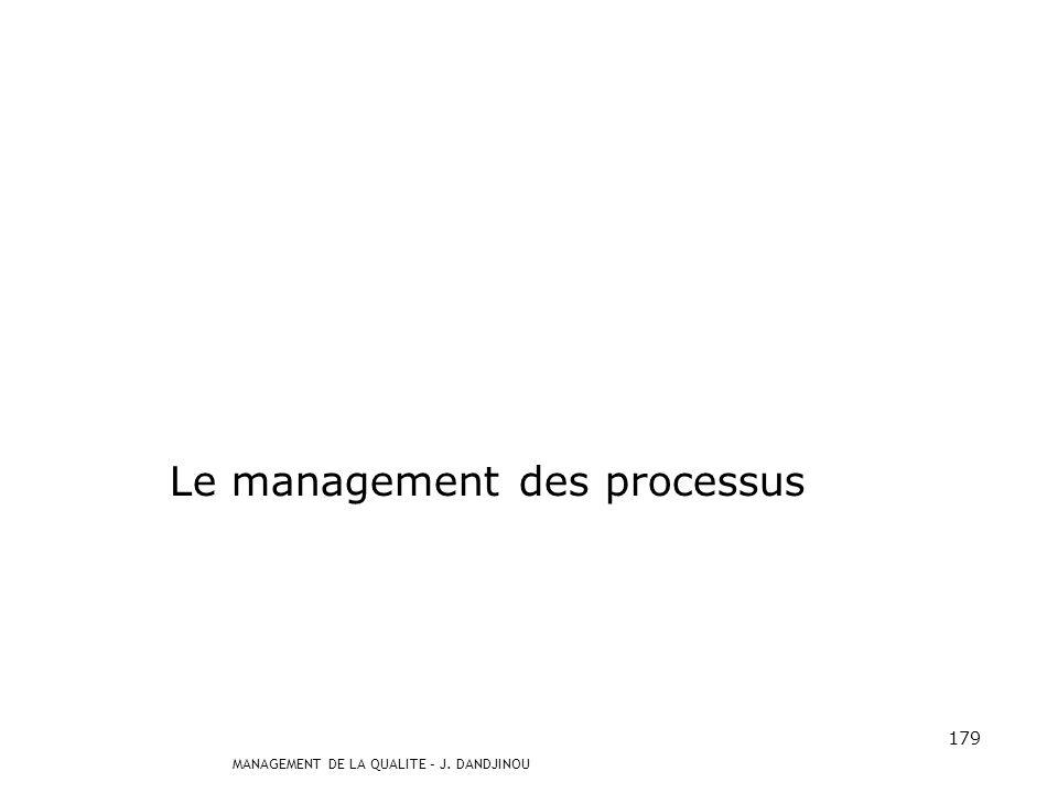 Le management des processus