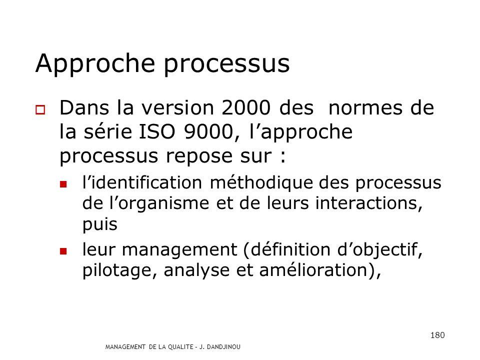 Approche processus Dans la version 2000 des normes de la série ISO 9000, l'approche processus repose sur :