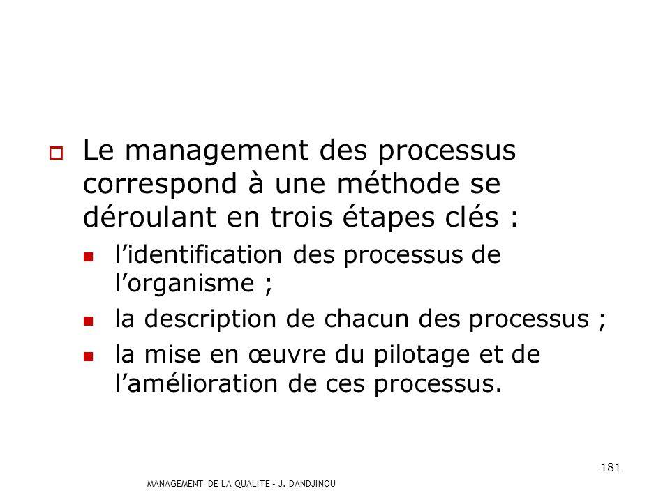 Le management des processus correspond à une méthode se déroulant en trois étapes clés :