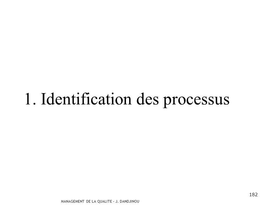 1. Identification des processus