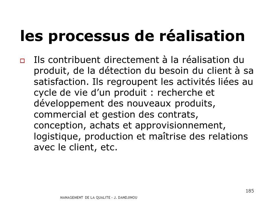 les processus de réalisation