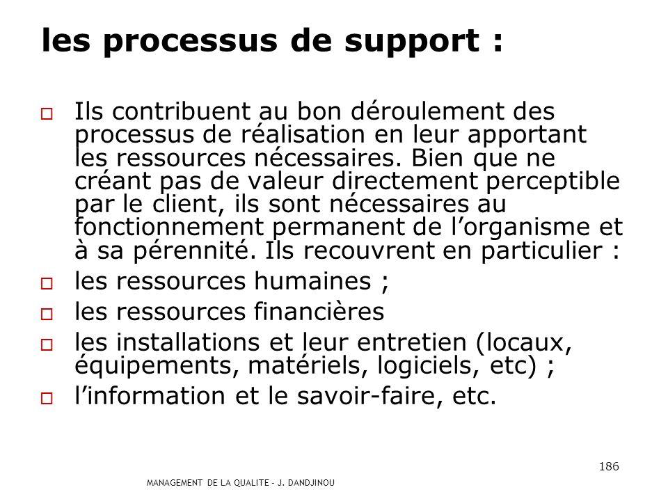 les processus de support :
