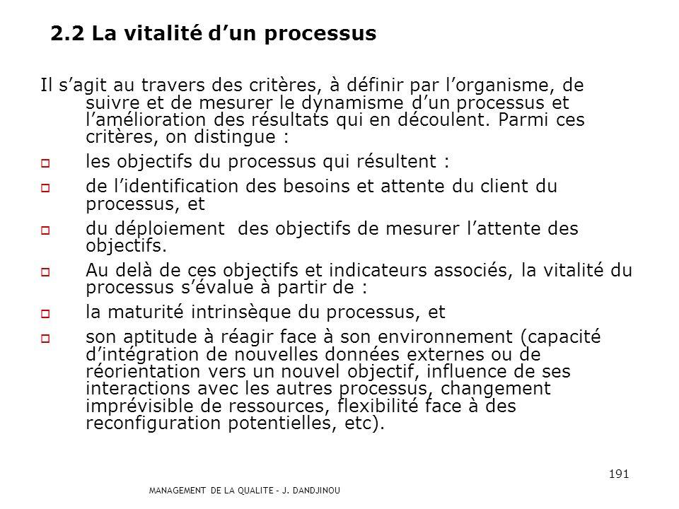 2.2 La vitalité d'un processus