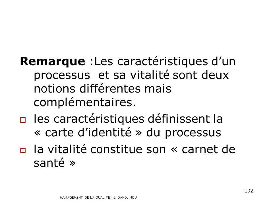 Remarque :Les caractéristiques d'un processus et sa vitalité sont deux notions différentes mais complémentaires.