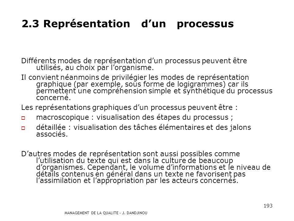2.3 Représentation d'un processus
