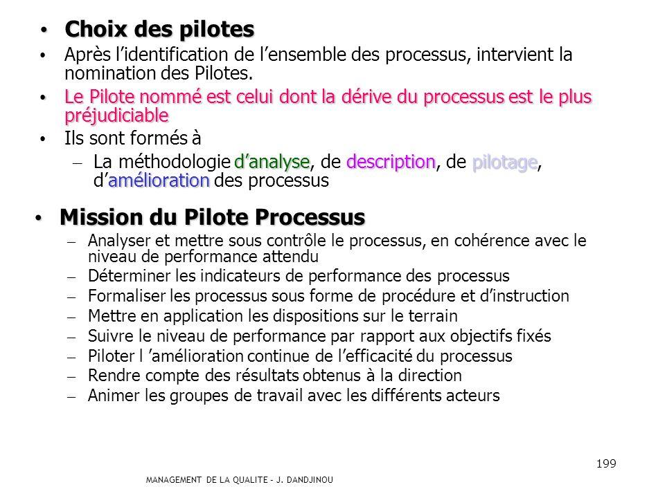 Mission du Pilote Processus