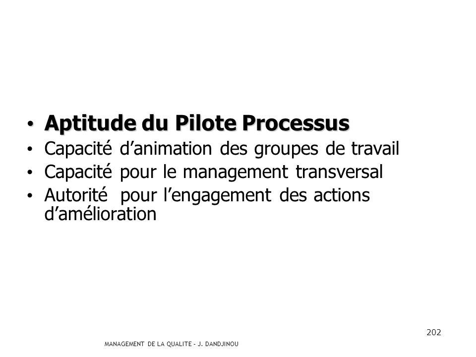 Aptitude du Pilote Processus