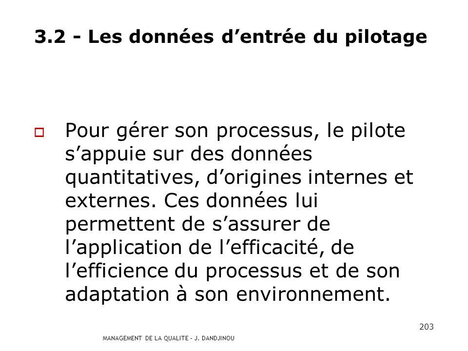 3.2 - Les données d'entrée du pilotage