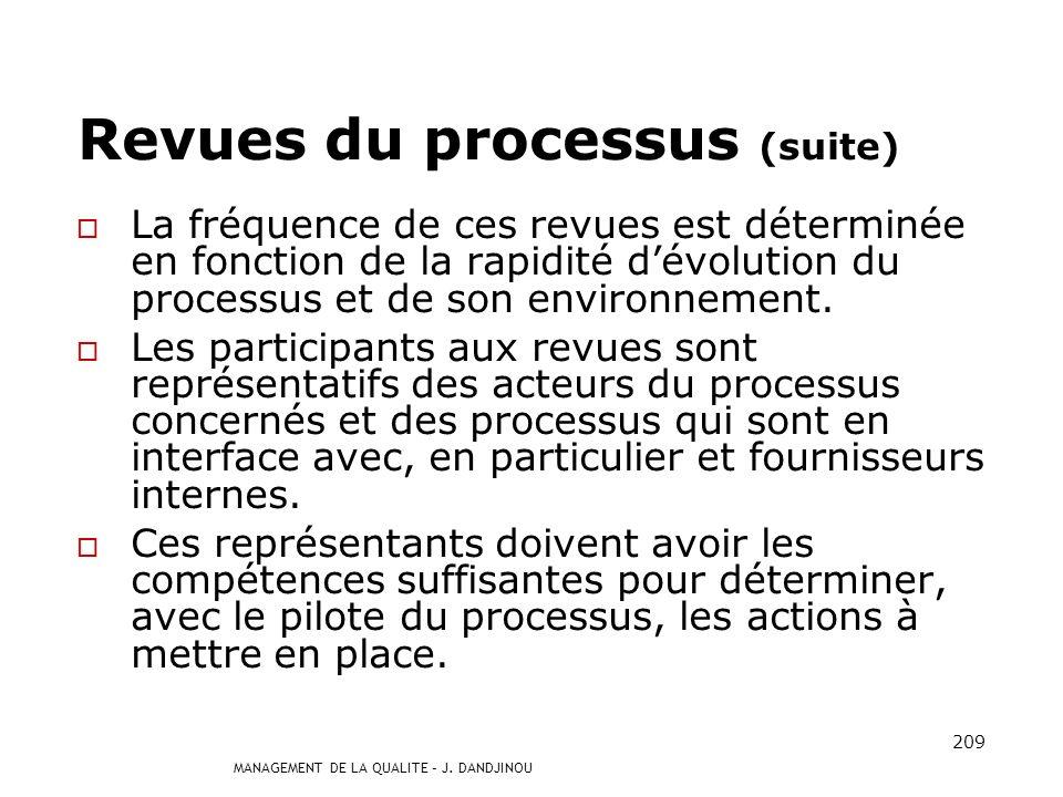 Revues du processus (suite)