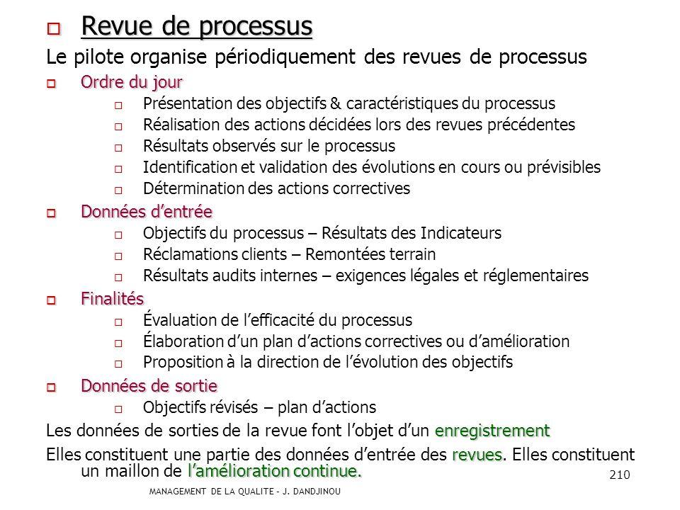 Revue de processus Le pilote organise périodiquement des revues de processus. Ordre du jour.