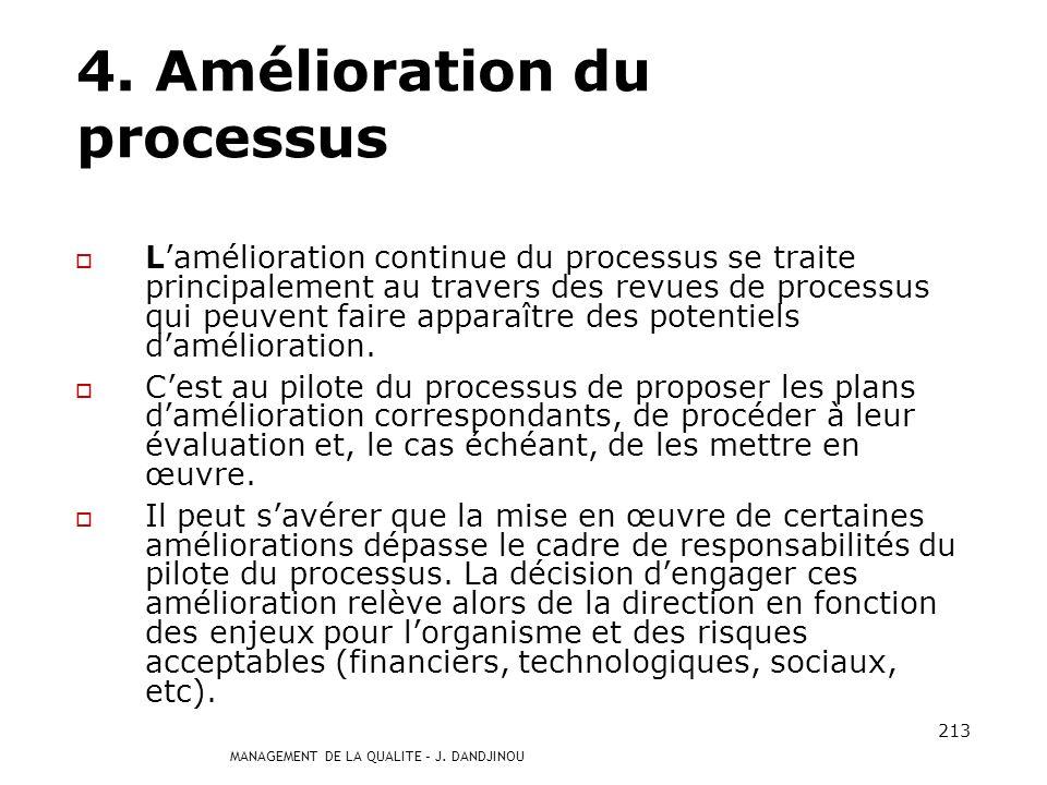 4. Amélioration du processus