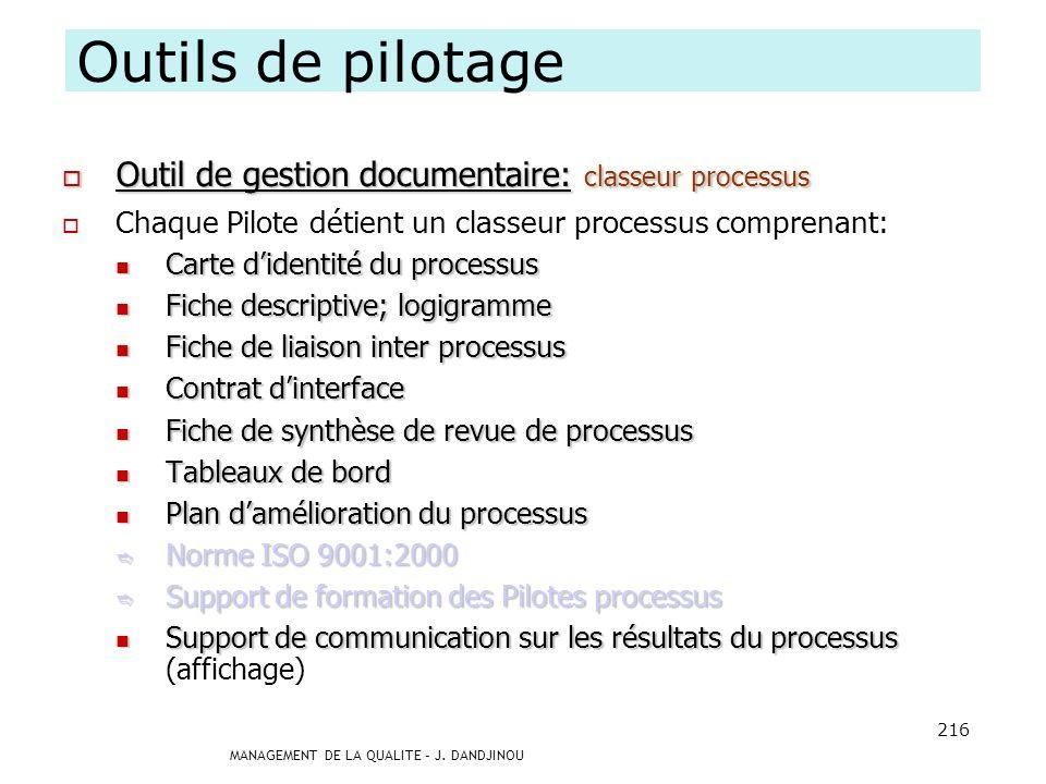 Outils de pilotage Outil de gestion documentaire: classeur processus