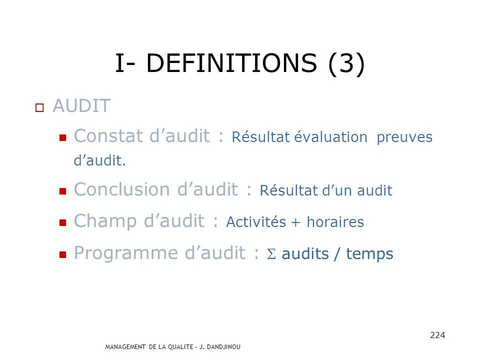 I- DEFINITIONS (3) AUDIT