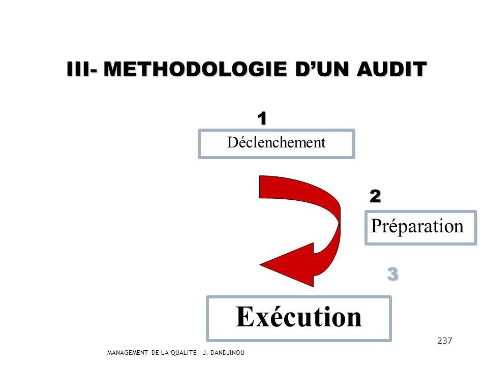 III- METHODOLOGIE D'UN AUDIT