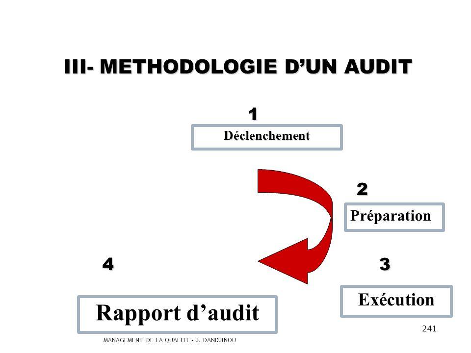 Rapport d'audit III- METHODOLOGIE D'UN AUDIT Exécution 1 2 4 3