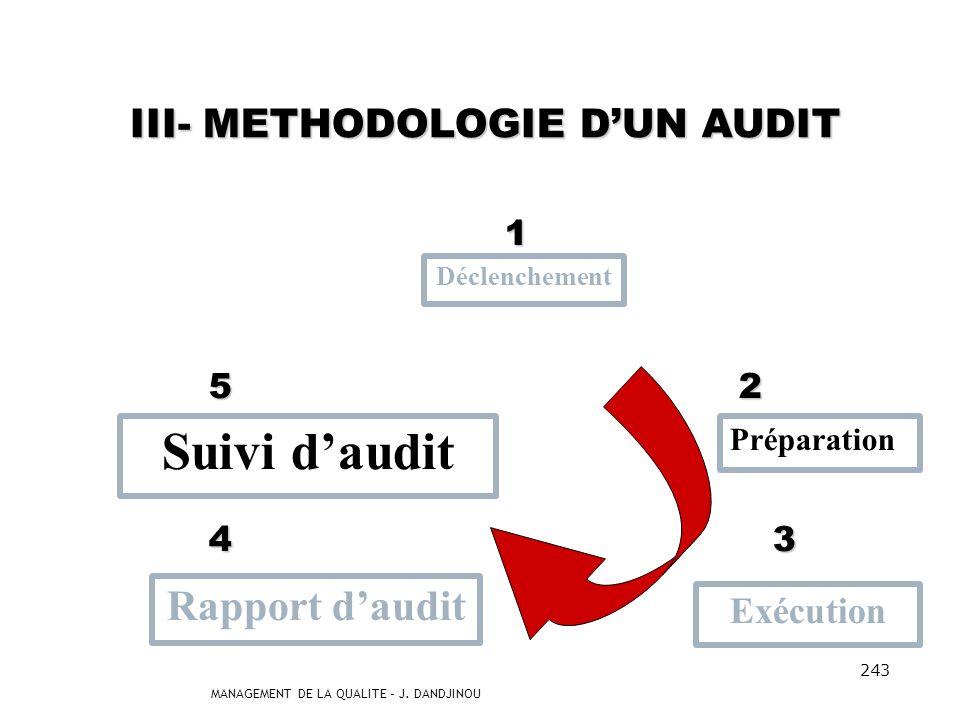 Suivi d'audit Rapport d'audit III- METHODOLOGIE D'UN AUDIT Exécution 1