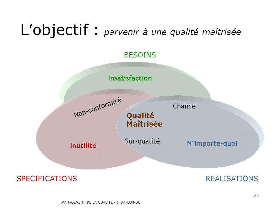 L'objectif : parvenir à une qualité maîtrisée