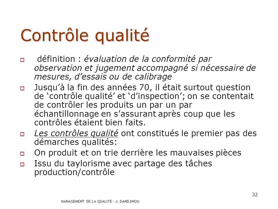Contrôle qualité définition : évaluation de la conformité par observation et jugement accompagné si nécessaire de mesures, d'essais ou de calibrage.