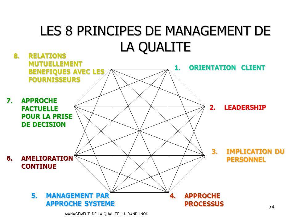 LES 8 PRINCIPES DE MANAGEMENT DE LA QUALITE