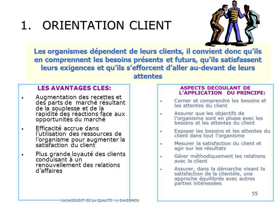 ASPECTS DECOULANT DE L'APPLICATION DU PRINCIPE: