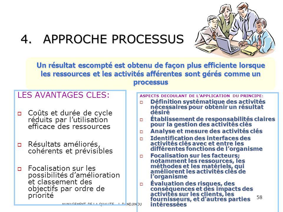 APPROCHE PROCESSUS LES AVANTAGES CLES: