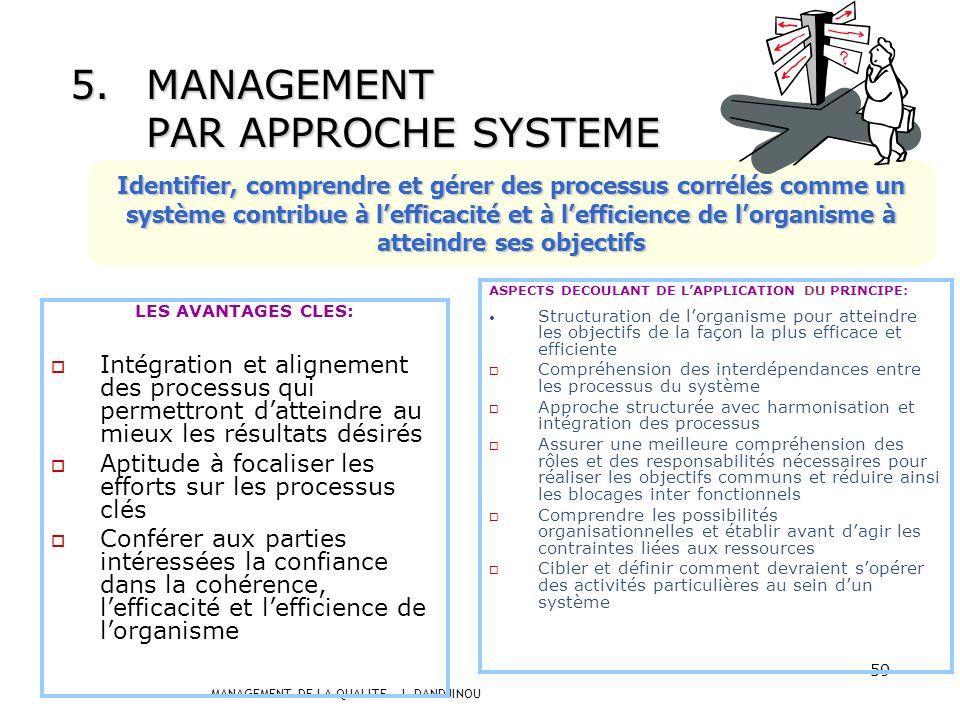 MANAGEMENT PAR APPROCHE SYSTEME
