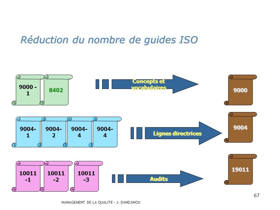 Réduction du nombre de guides ISO