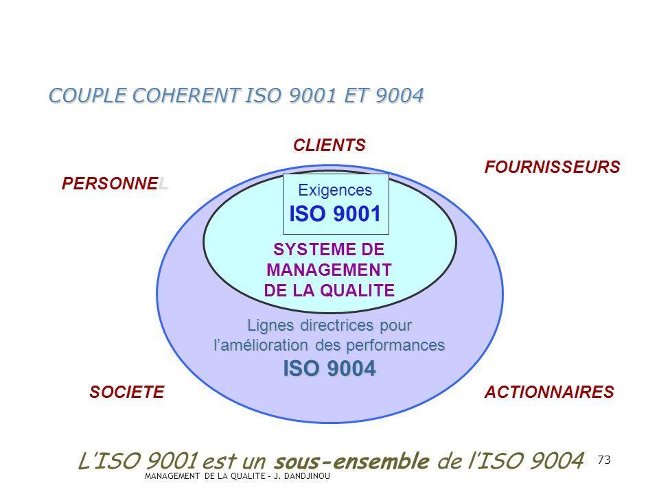 L'ISO 9001 est un sous-ensemble de l'ISO 9004