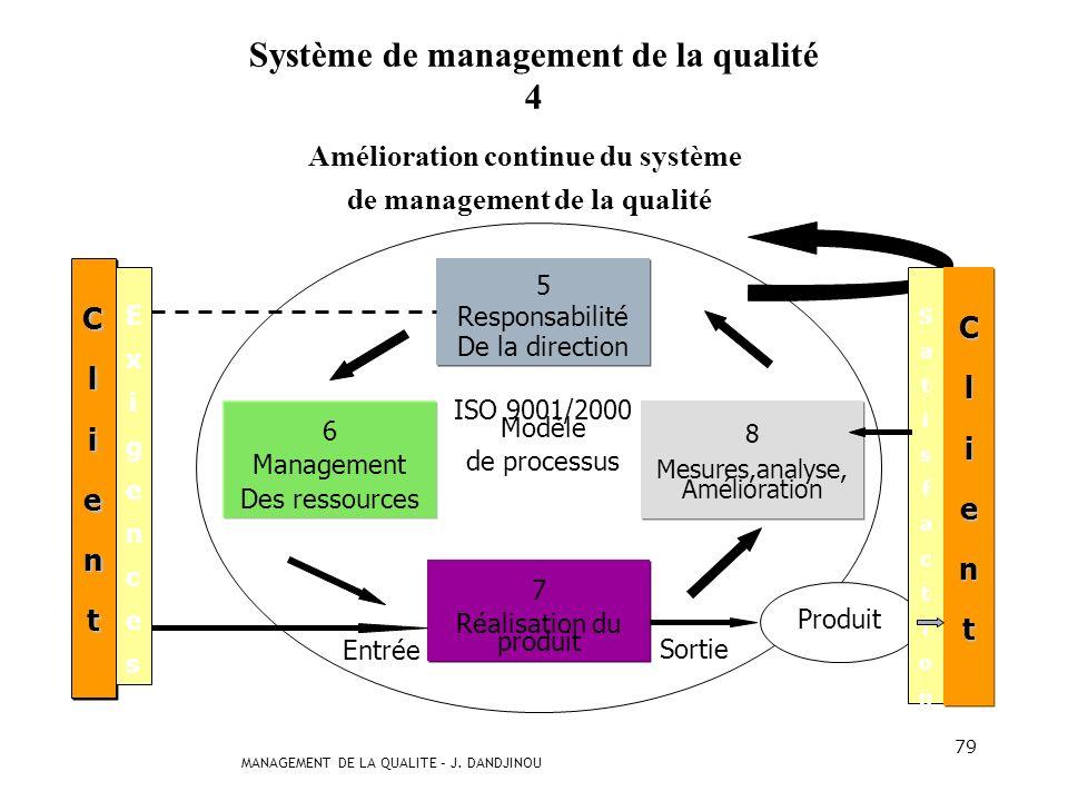 Système de management de la qualité 4