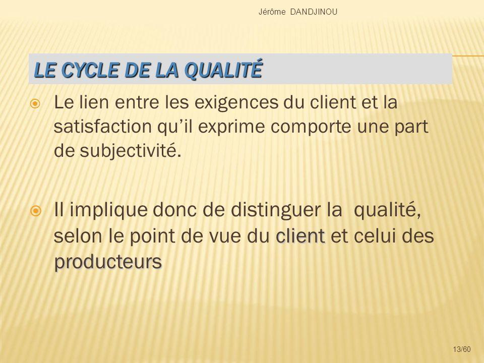 Jérôme DANDJINOULE CYCLE DE LA QUALITÉ. Le lien entre les exigences du client et la satisfaction qu'il exprime comporte une part de subjectivité.