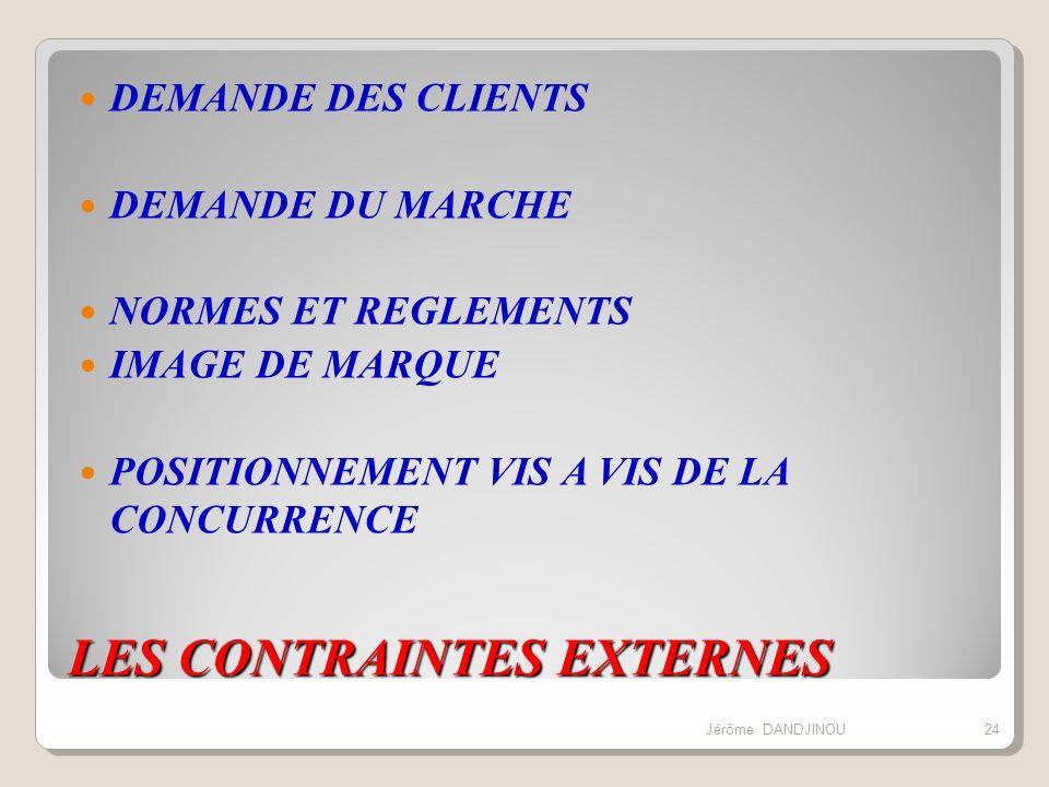 LES CONTRAINTES EXTERNES