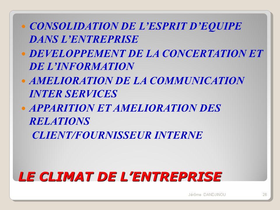 LE CLIMAT DE L'ENTREPRISE