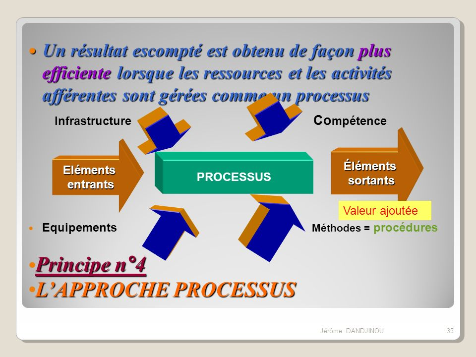 Principe n°4 L'APPROCHE PROCESSUS