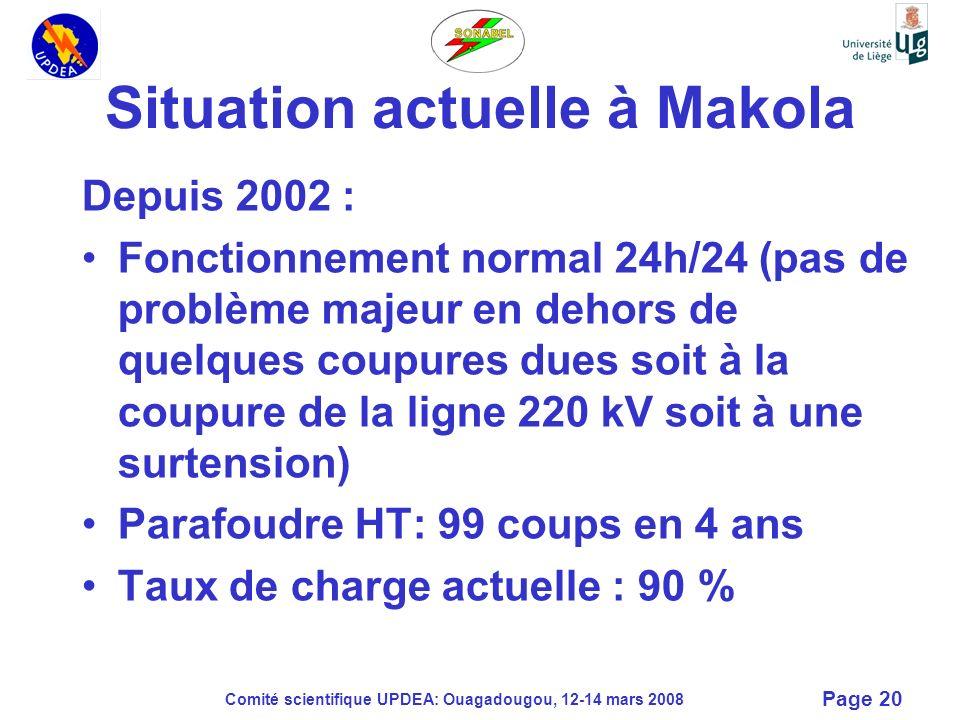 Situation actuelle à Makola