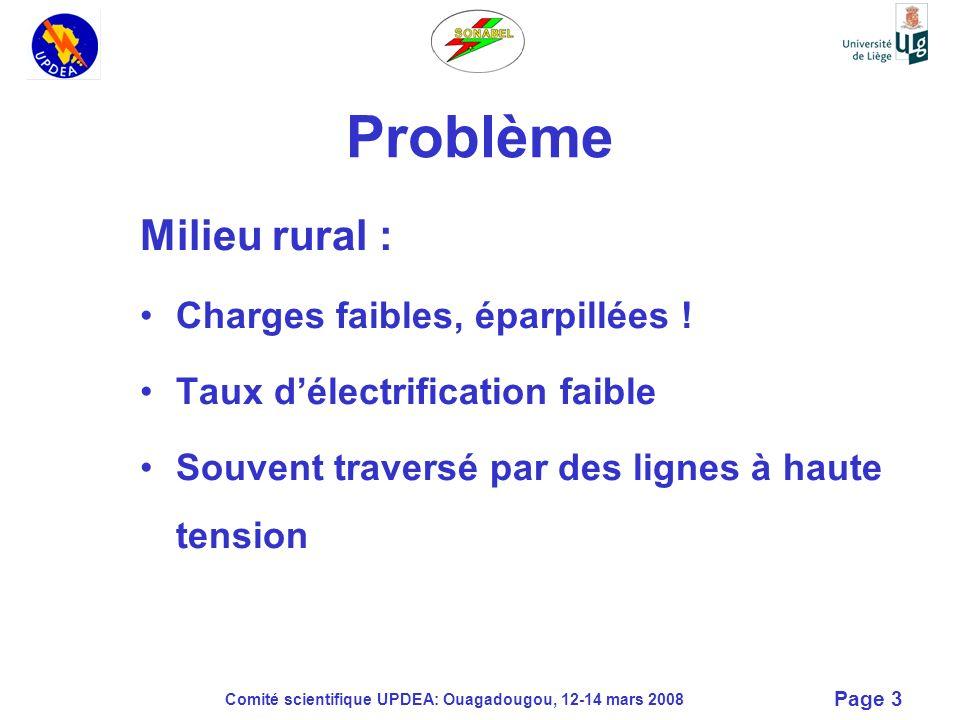 Problème Milieu rural : Charges faibles, éparpillées !