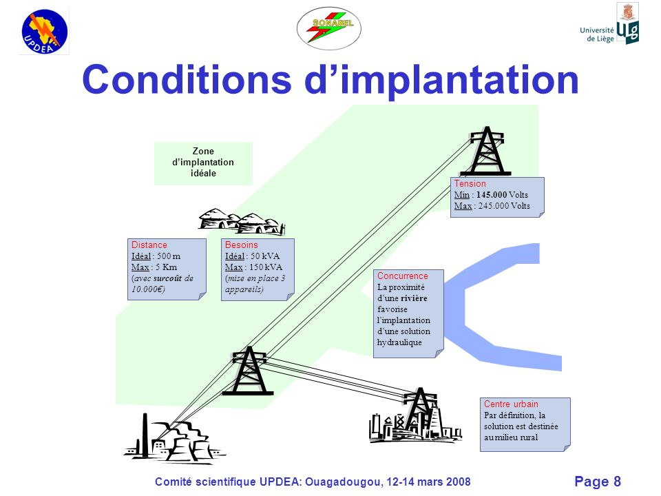 Conditions d'implantation