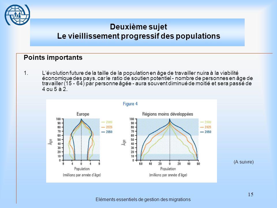 Deuxième sujet Le vieillissement progressif des populations