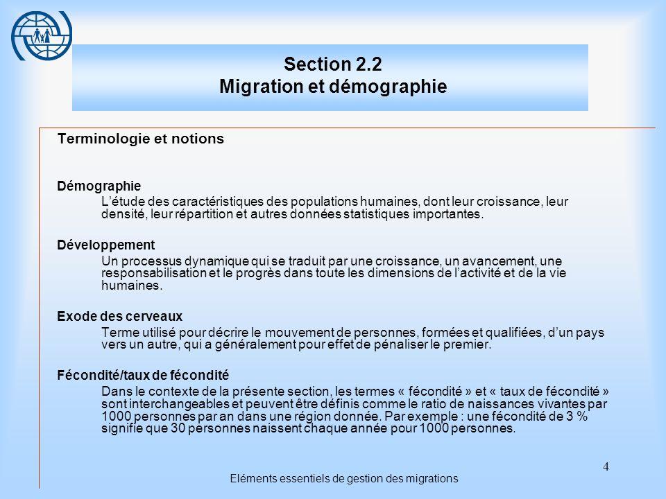 Section 2.2 Migration et démographie