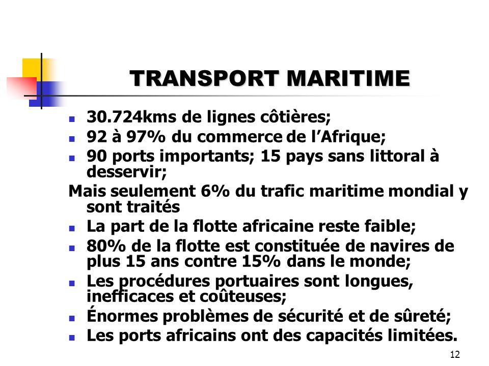 TRANSPORT MARITIME 30.724kms de lignes côtières;