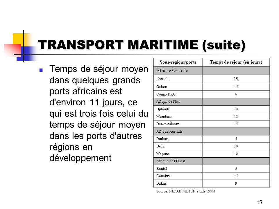 TRANSPORT MARITIME (suite)