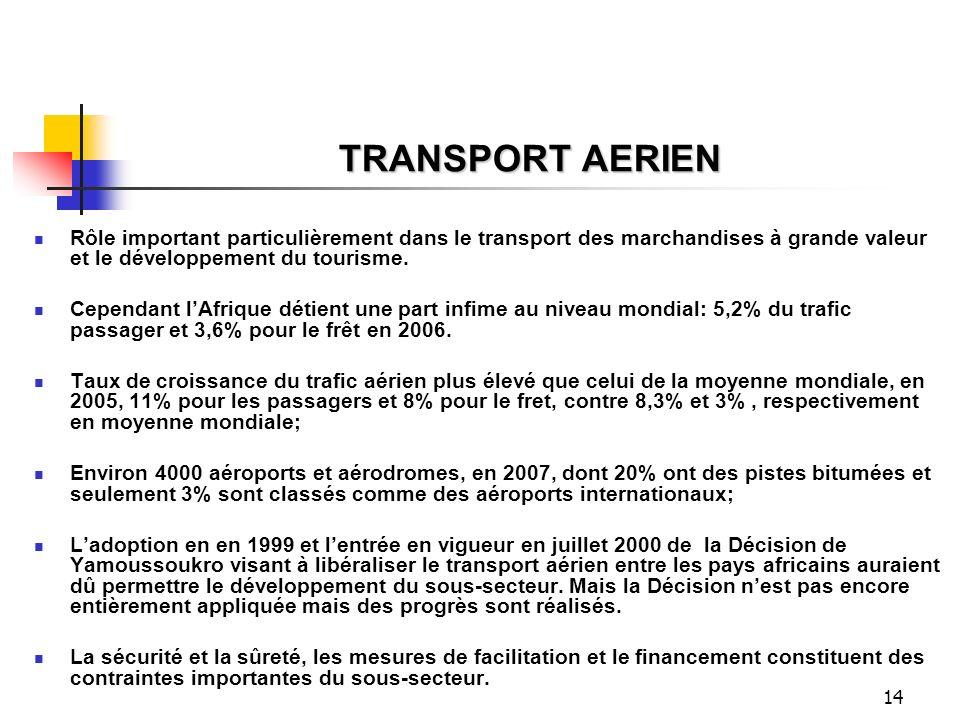 TRANSPORT AERIEN Rôle important particulièrement dans le transport des marchandises à grande valeur et le développement du tourisme.